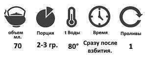 Температура приготовления и количество маття для одной порции