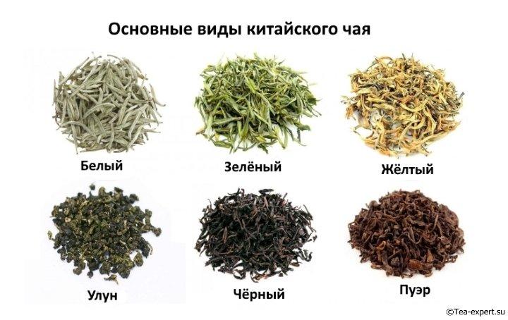 Виды китайского чая